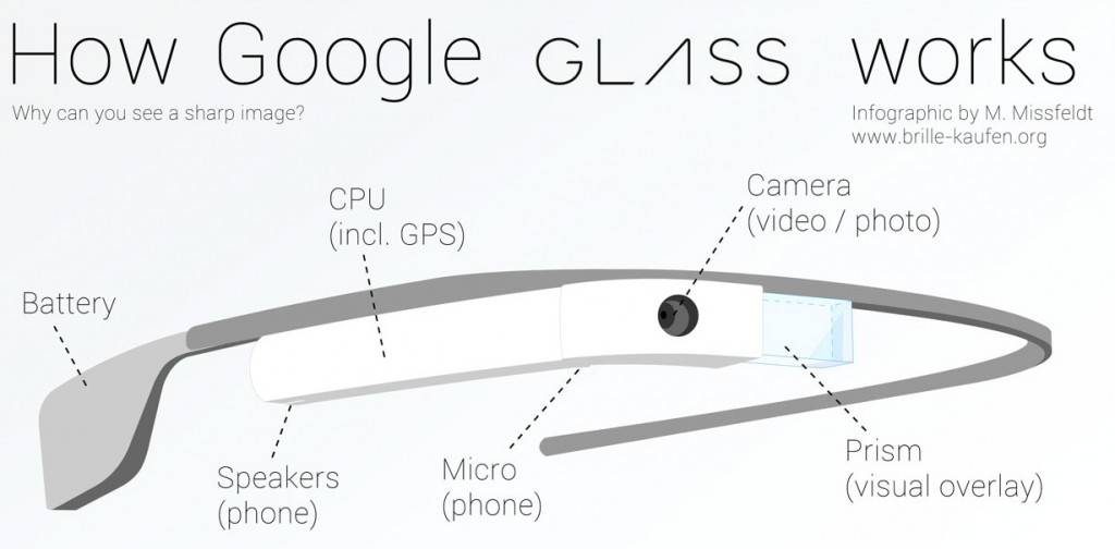 google-glass-works-1024x504